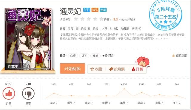通灵50亿!《引领妃》点击女性向条漫新时代_S斗之漫画苍穹药破图片
